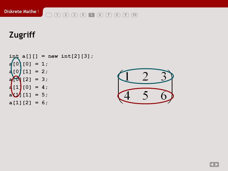 Zugriff int a[][] = new int[2][3]; a[0][0] = 1; a[0][1] = 2;